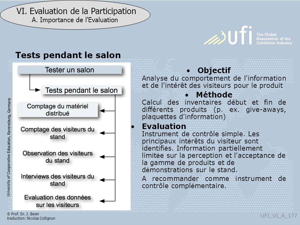 Tests pendant le salon Objectif Analyse du comportement de l information et de l intérêt des visiteurs pour le produit.