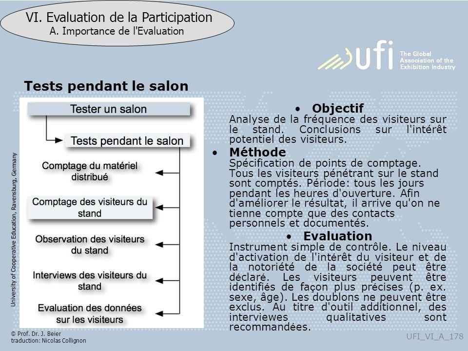 Tests pendant le salon Objectif Analyse de la fréquence des visiteurs sur le stand. Conclusions sur l intérêt potentiel des visiteurs.