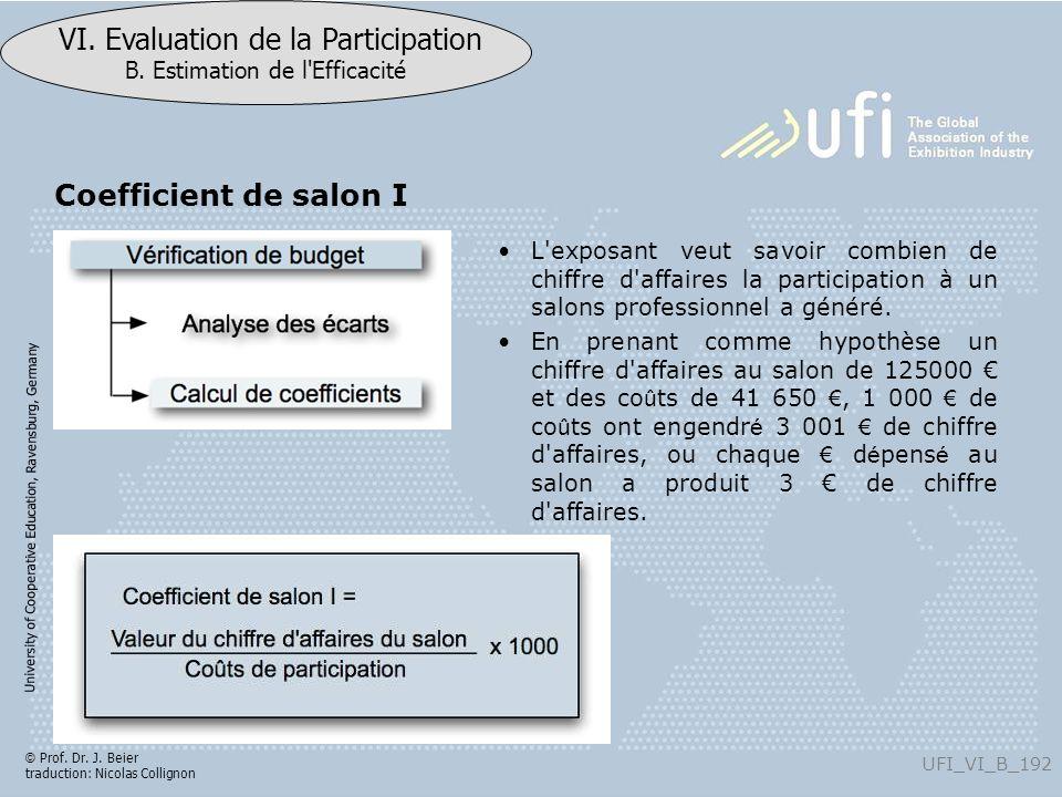 Coefficient de salon I L exposant veut savoir combien de chiffre d affaires la participation à un salons professionnel a généré.
