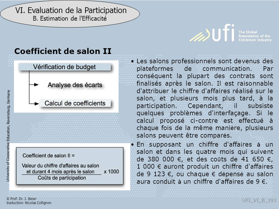Coefficient de salon II