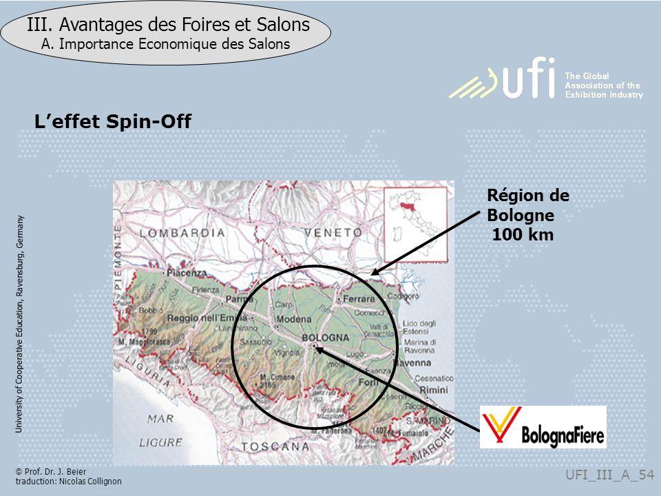 L'effet Spin-Off Région de Bologne 100 km