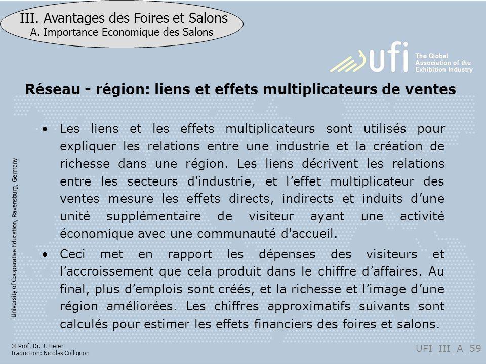 Réseau - région: liens et effets multiplicateurs de ventes