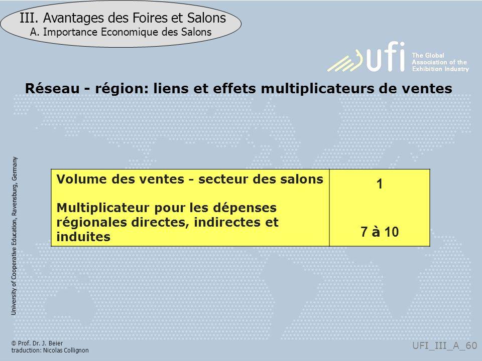Réseau - région: liens et effets multiplicateurs de ventes 1 7 à 10