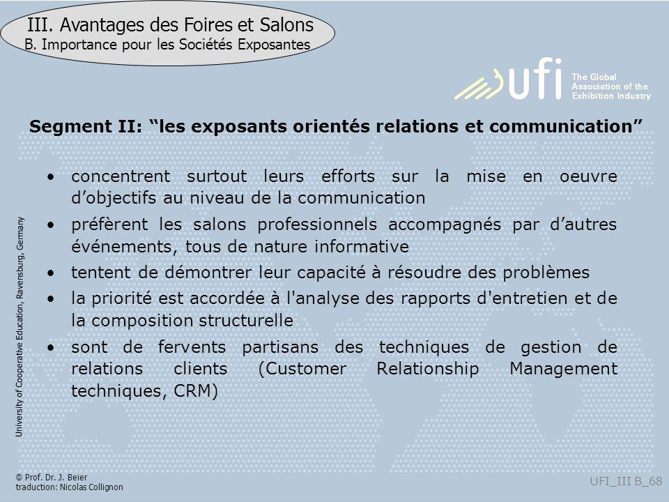 Segment II: les exposants orientés relations et communication