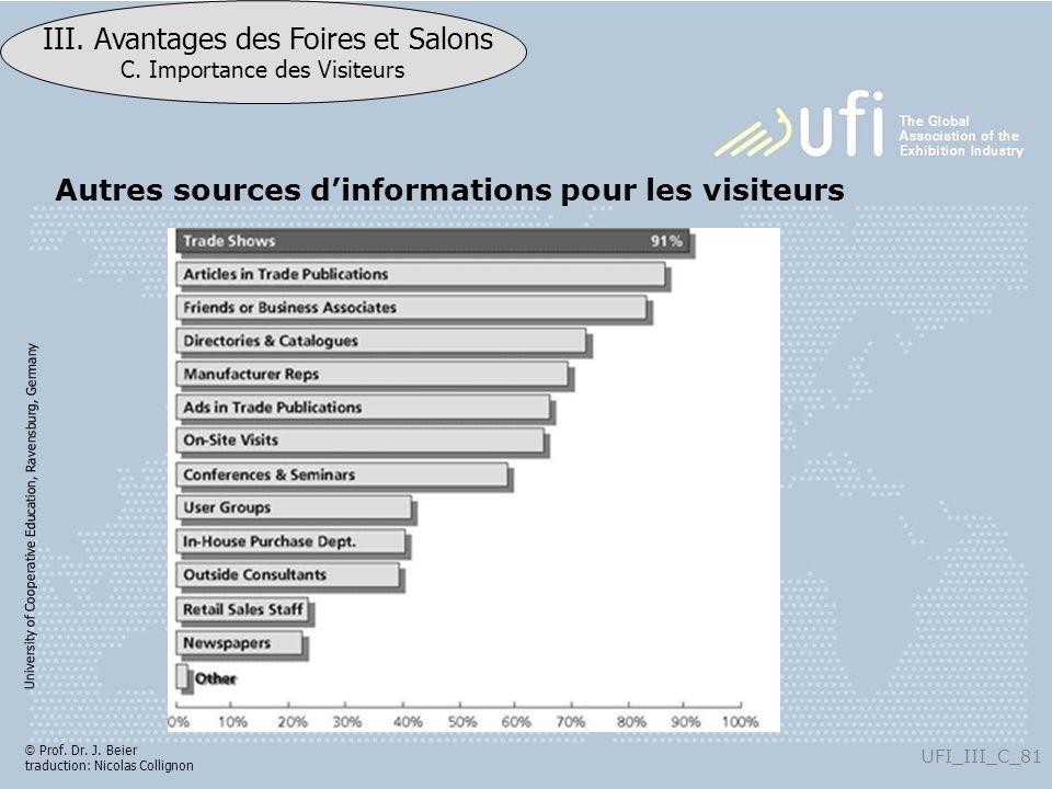 Autres sources d'informations pour les visiteurs