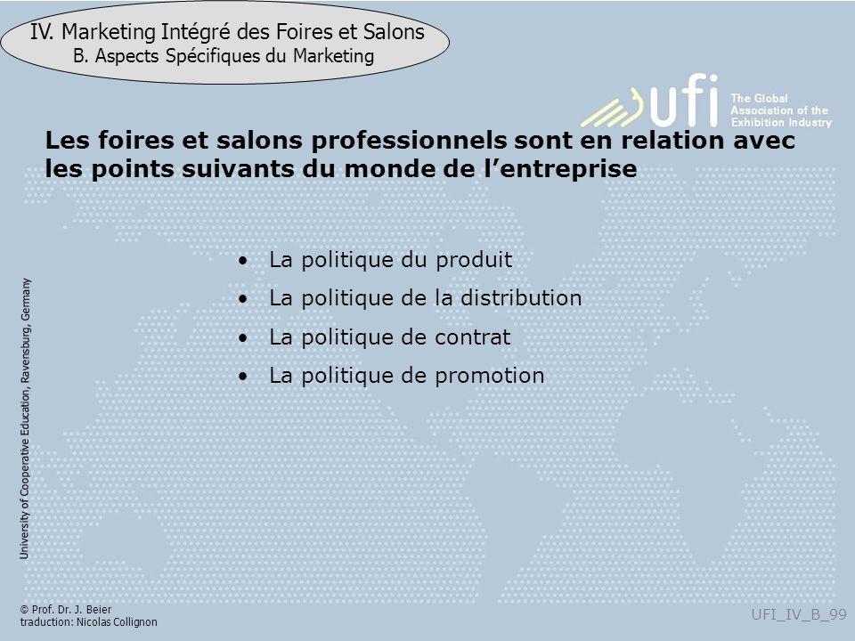 Les foires et salons professionnels sont en relation avec les points suivants du monde de l'entreprise