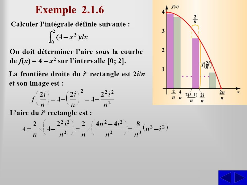Exemple 2.1.6 S S S S Calculer l'intégrale définie suivante :