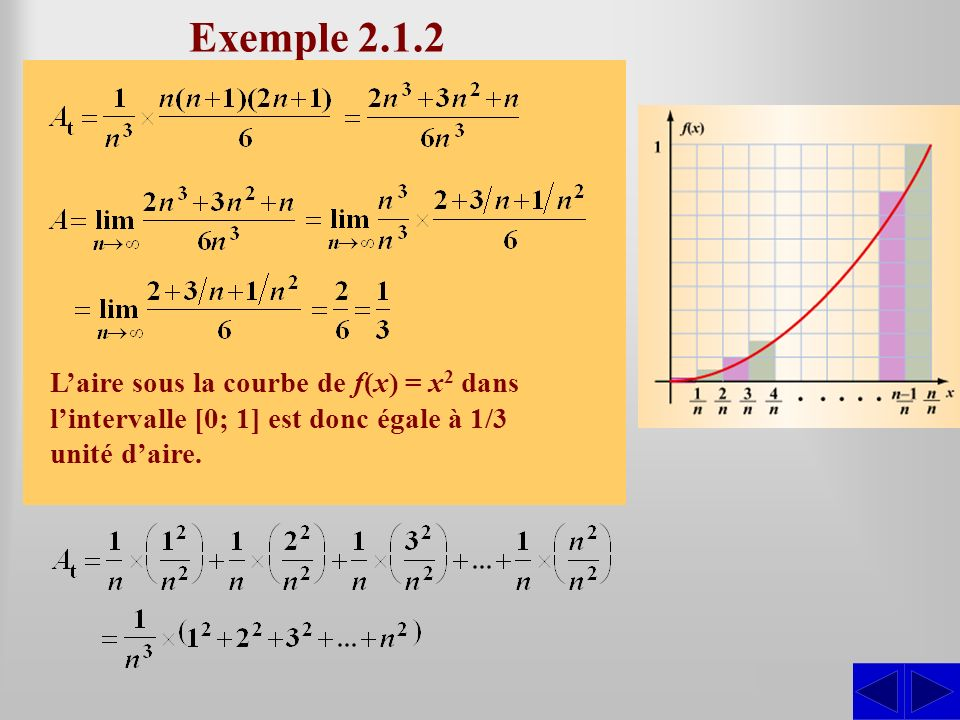 Exemple 2.1.2