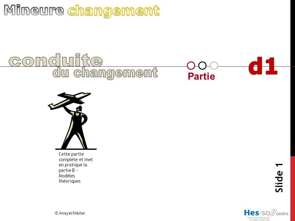 d1 conduite du changement Mineure changement Partie