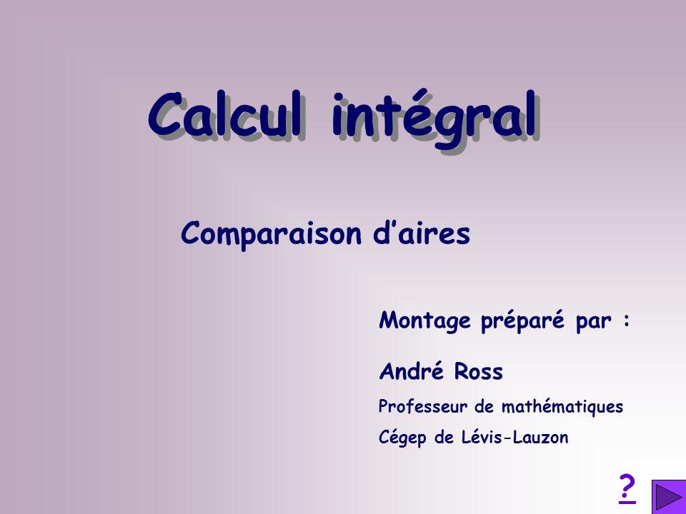 Calcul intégral Comparaison d'aires Montage préparé par : André Ross