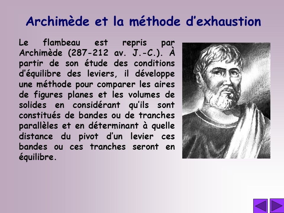 Archimède et la méthode d'exhaustion
