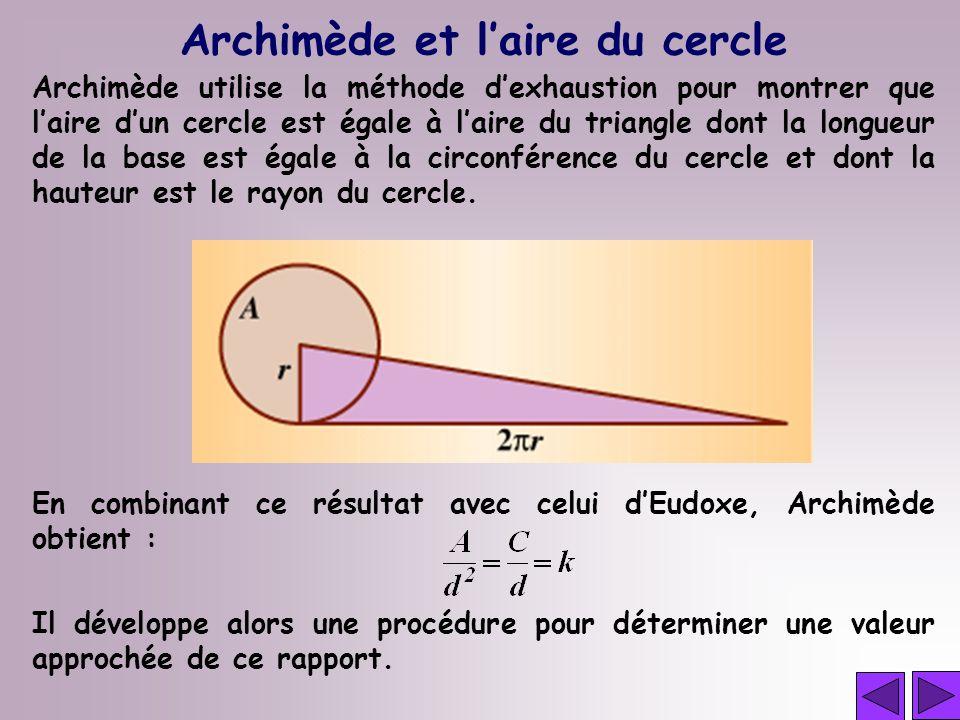 Archimède et l'aire du cercle