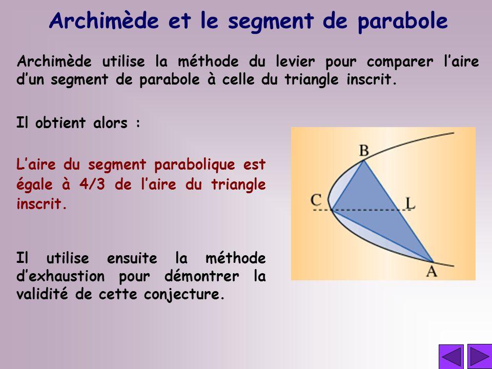 Archimède et le segment de parabole