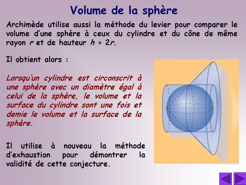 Volume de la sphère