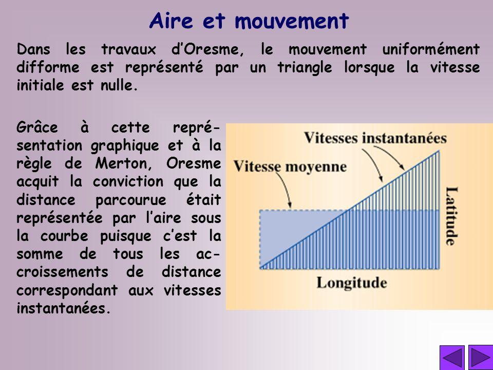 Aire et mouvement