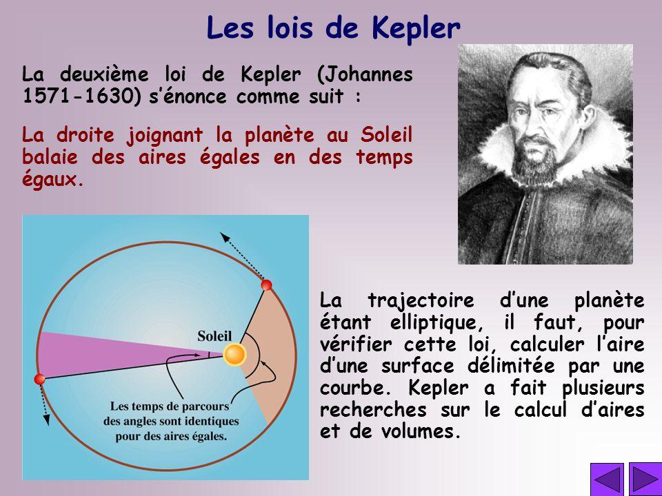 Les lois de Kepler La deuxième loi de Kepler (Johannes 1571-1630) s'énonce comme suit :