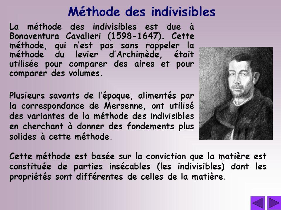 Méthode des indivisibles