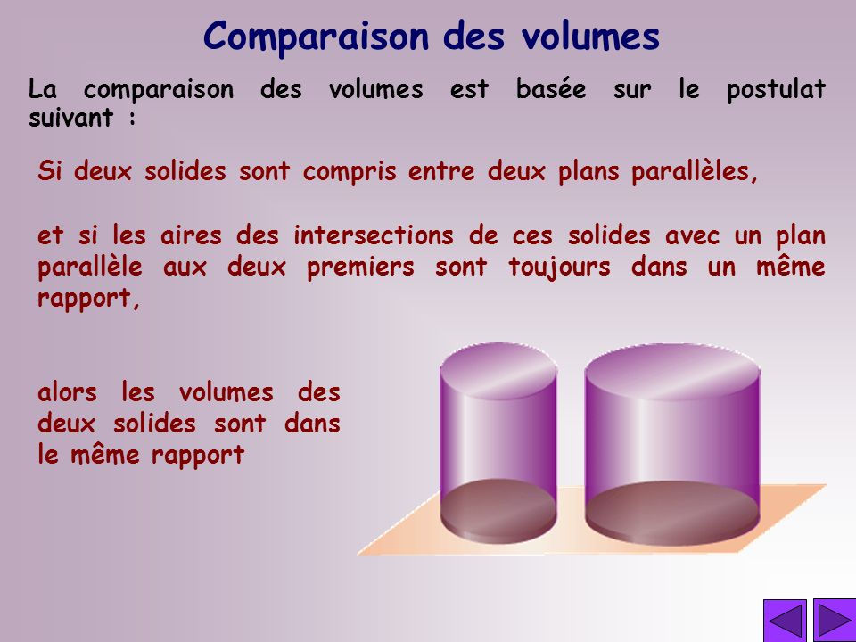 Comparaison des volumes