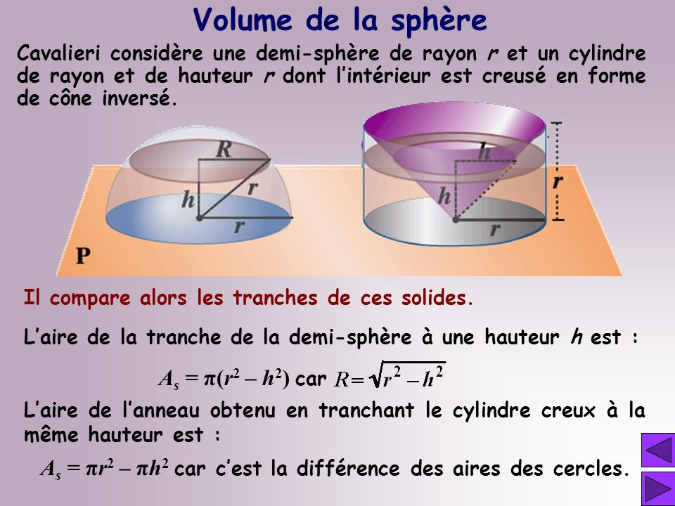 Volume de la sphère As = π(r2 – h2) car