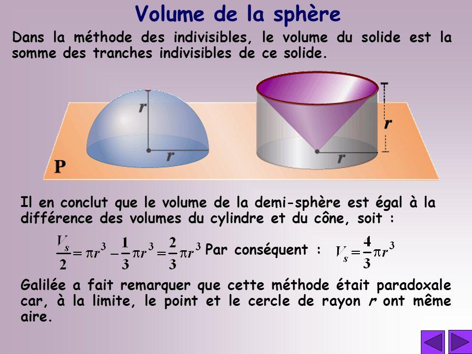 Volume de la sphère Dans la méthode des indivisibles, le volume du solide est la somme des tranches indivisibles de ce solide.