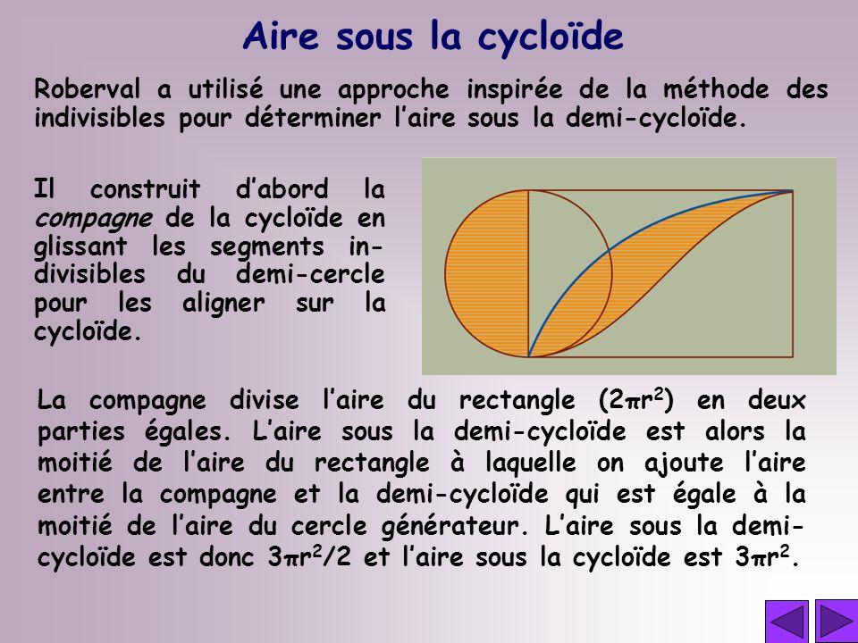Aire sous la cycloïde Roberval a utilisé une approche inspirée de la méthode des indivisibles pour déterminer l'aire sous la demi-cycloïde.