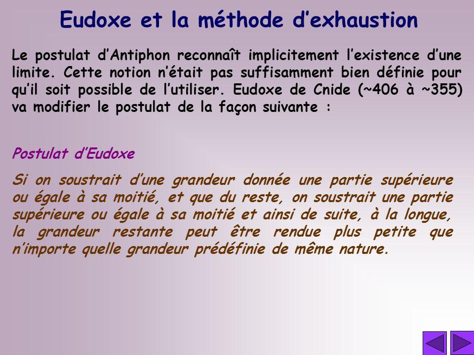 Eudoxe et la méthode d'exhaustion
