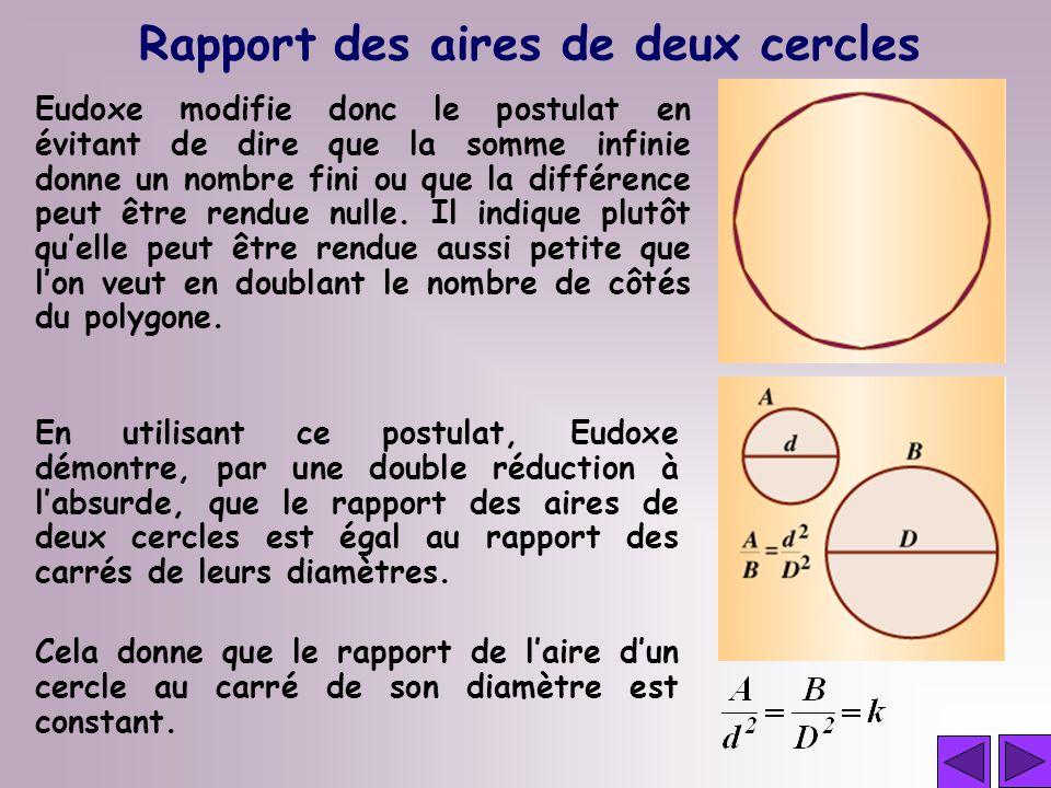 Rapport des aires de deux cercles