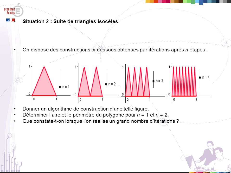 Situation 2 : Suite de triangles isocèles