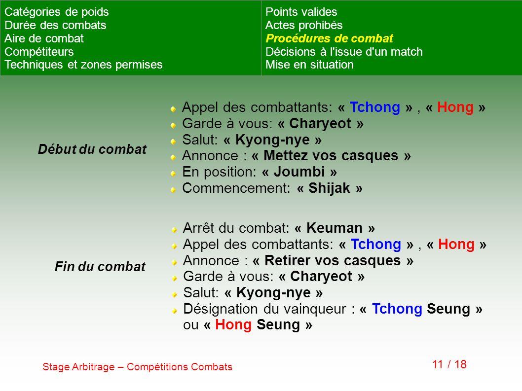 Appel des combattants: « Tchong » , « Hong »