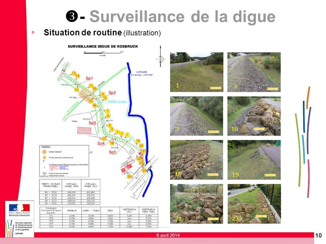 - Surveillance de la digue