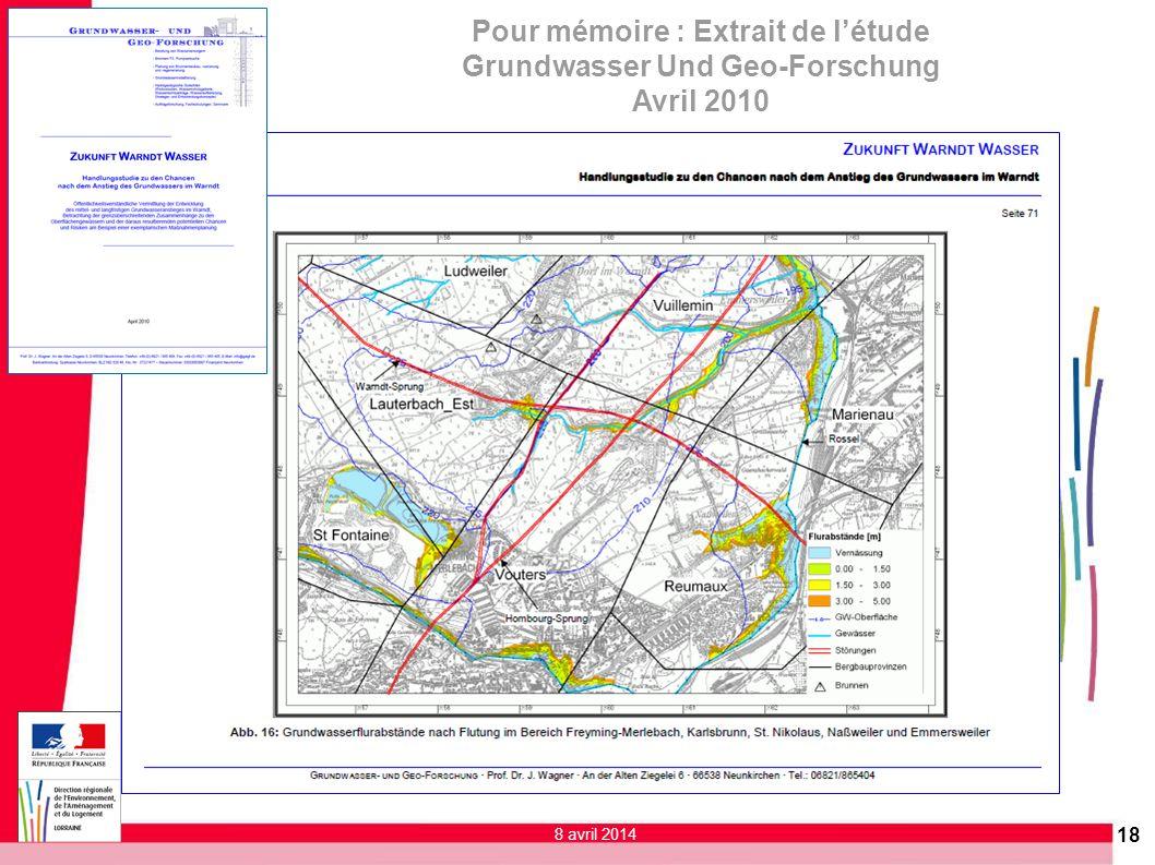 Pour mémoire : Extrait de l'étude Grundwasser Und Geo-Forschung