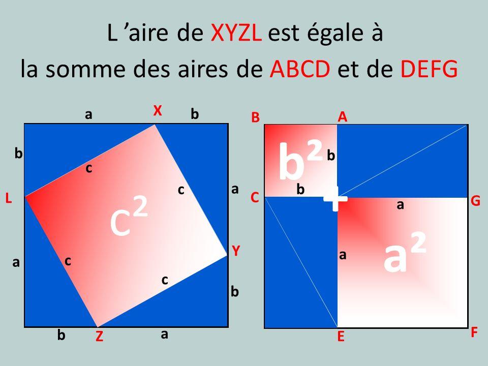 b² + c² a² L 'aire de XYZL est égale à