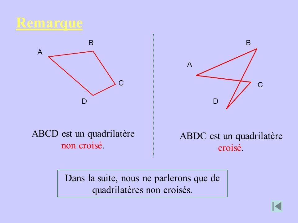 Remarque ABCD est un quadrilatère non croisé.