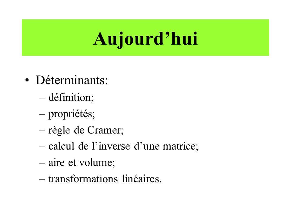 Aujourd'hui Déterminants: définition; propriétés; règle de Cramer;