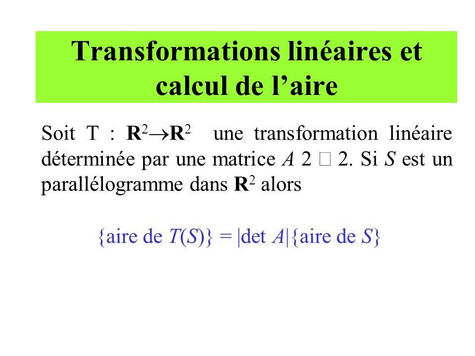 Transformations linéaires et calcul de l'aire