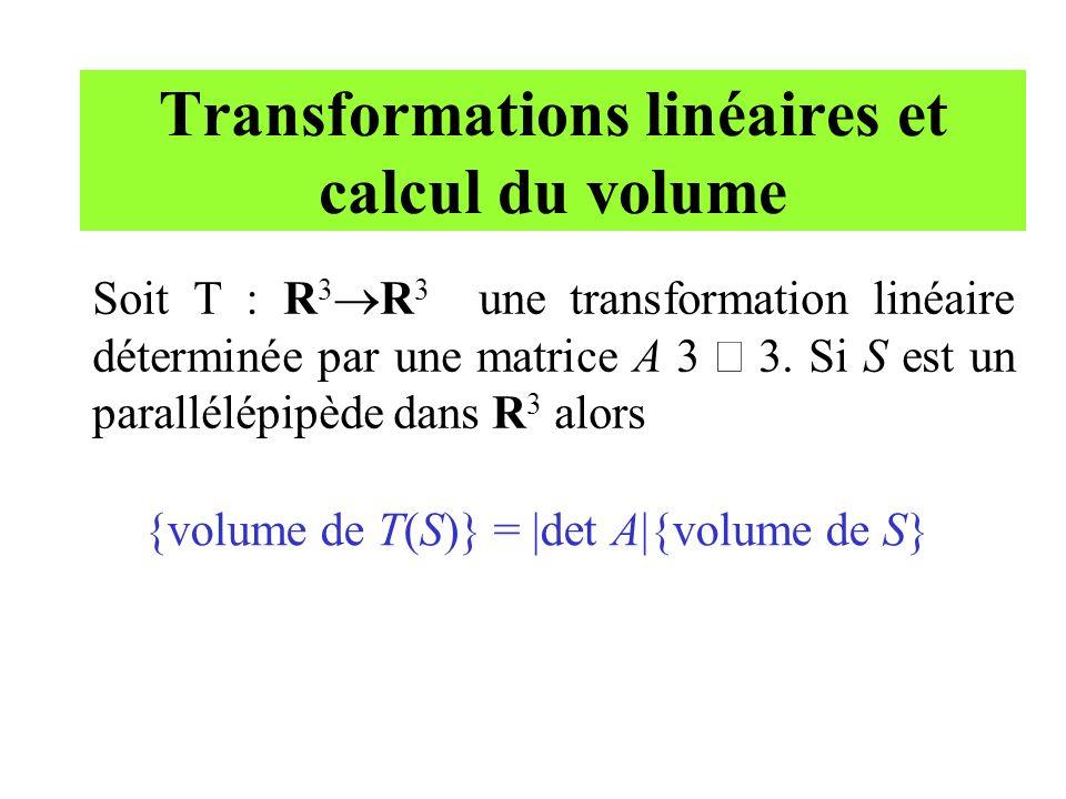 Transformations linéaires et calcul du volume