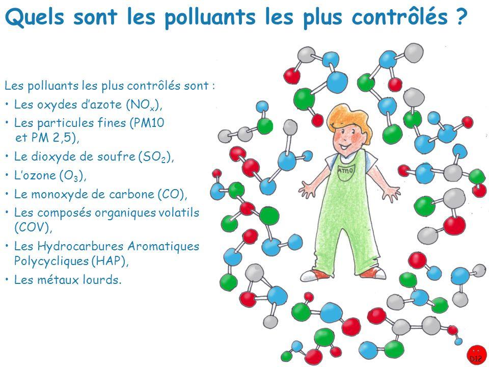 Quels sont les polluants les plus contrôlés