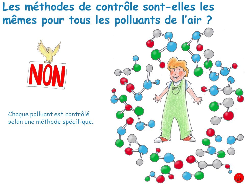 Les méthodes de contrôle sont-elles les mêmes pour tous les polluants de l'air
