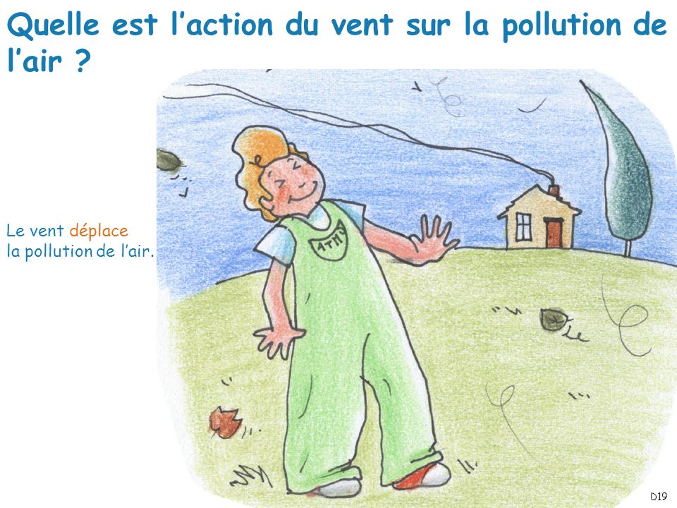 Quelle est l'action du vent sur la pollution de l'air