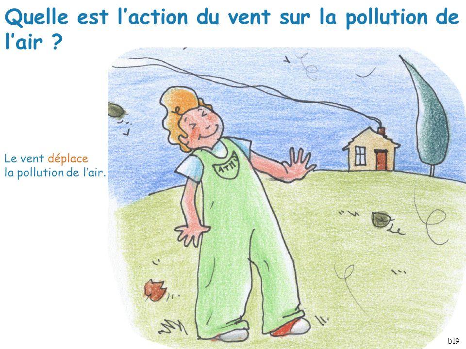Quelle est l'action du vent sur la pollution de l'air