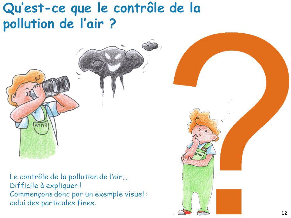 Qu'est-ce que le contrôle de la pollution de l'air