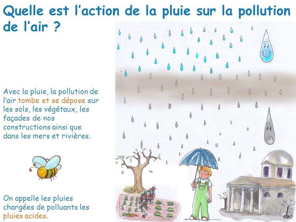 Quelle est l'action de la pluie sur la pollution de l'air