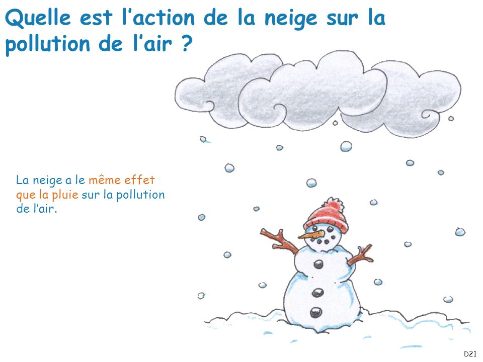 Quelle est l'action de la neige sur la pollution de l'air