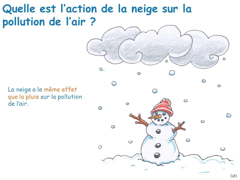 Quelle est l'action de la neige sur la pollution de l'air