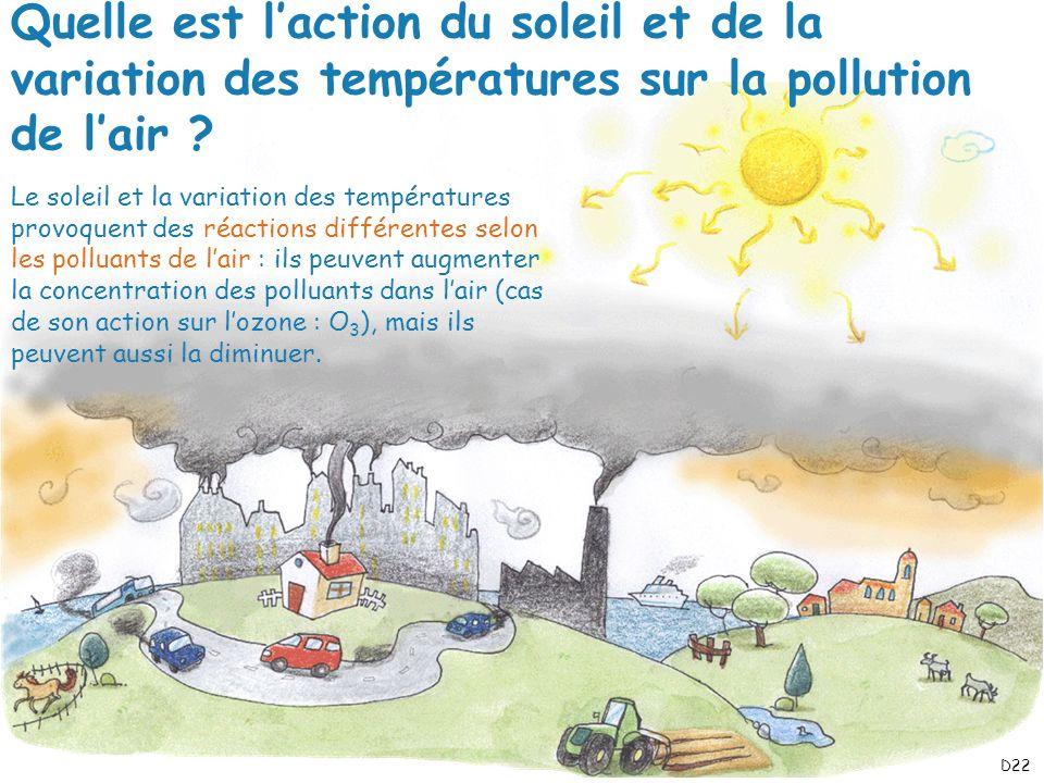 Quelle est l'action du soleil et de la variation des températures sur la pollution de l'air