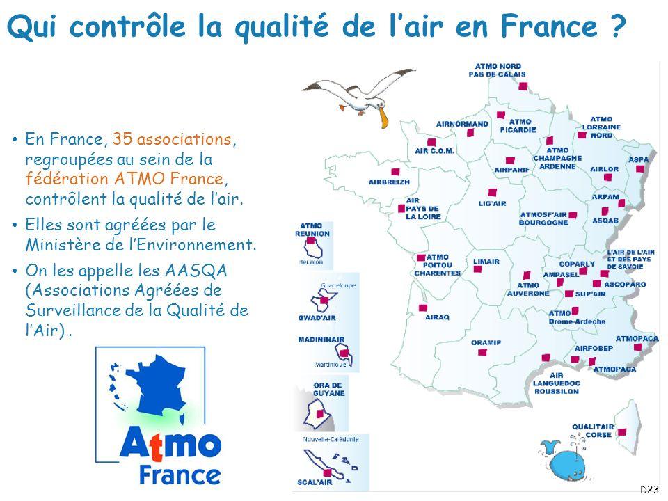 Qui contrôle la qualité de l'air en France