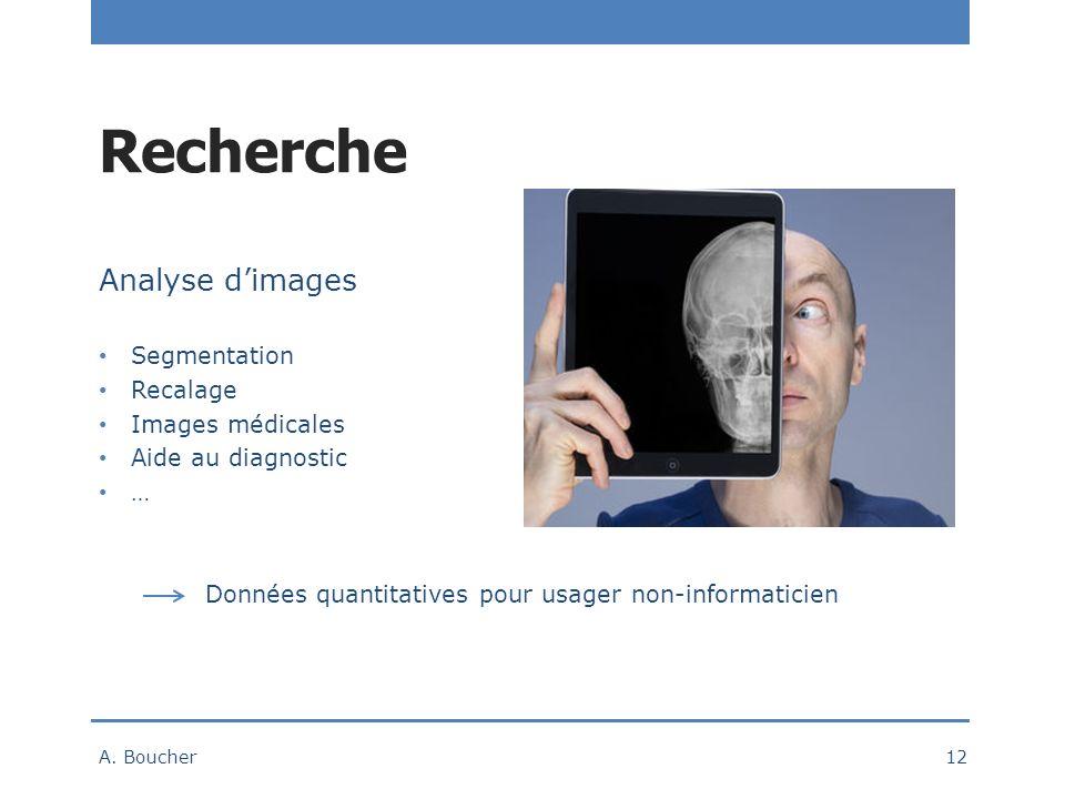 Recherche Analyse d'images Segmentation Recalage Images médicales