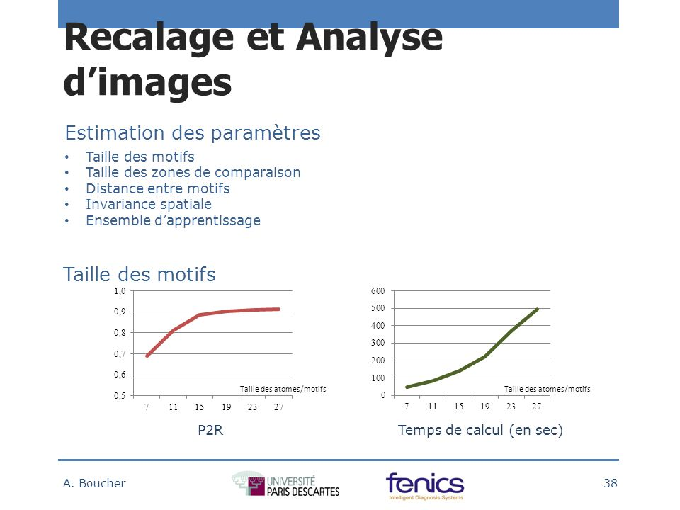 Recalage et Analyse d'images