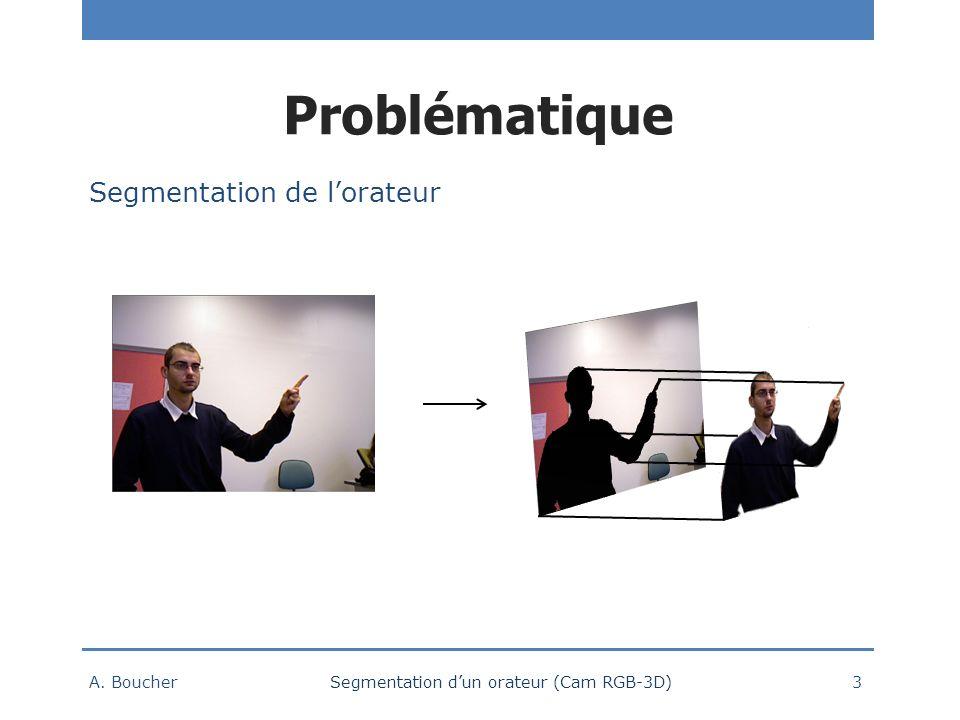 Problématique Segmentation de l'orateur