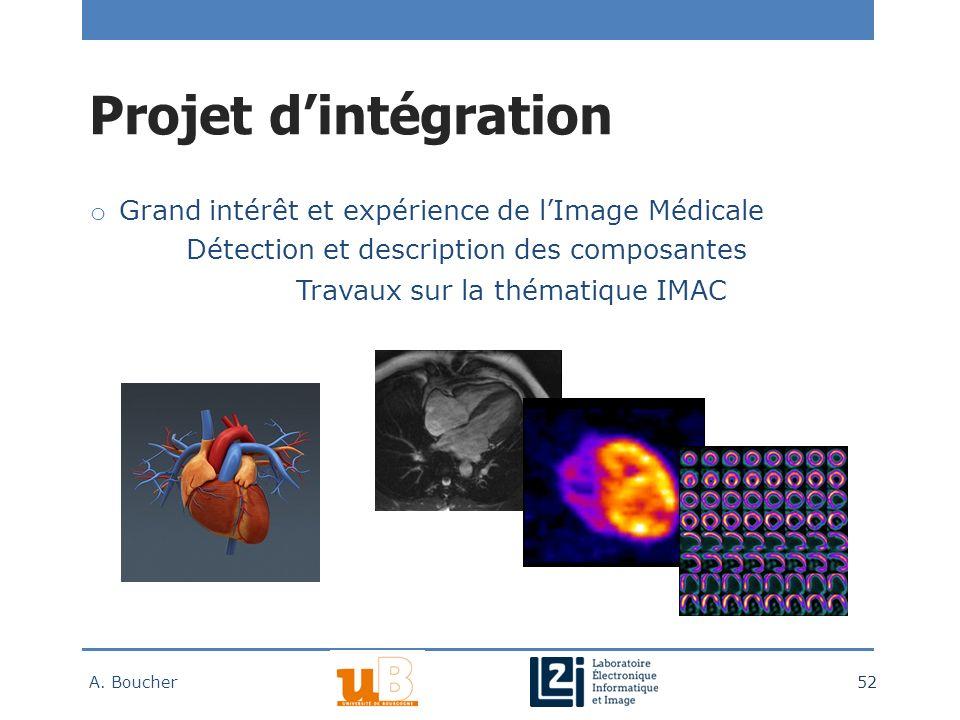 Projet d'intégration Grand intérêt et expérience de l'Image Médicale